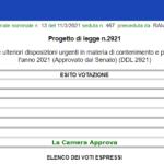 Eccovi l'elenco dei parlamentari che chiudono l'Italia!